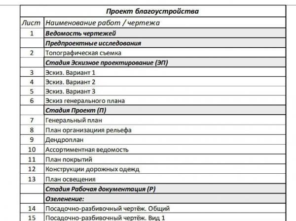 Проект благоустройства участка 10-12 соток